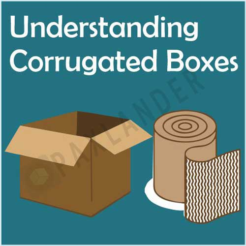 Understanding Corrugated Boxes