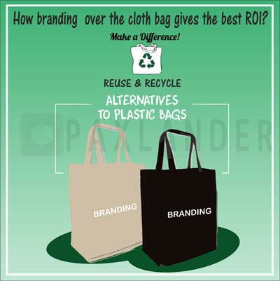Which Branded Packaging Products Gives the Best ROI?