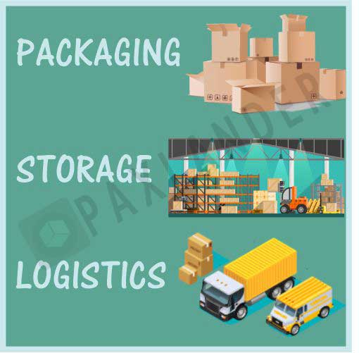 Packaging Storage & Logistics
