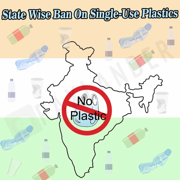 State Wise Ban On Single-Use Plastics Across India
